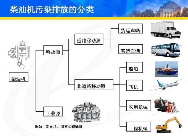 柴油分类.jpg
